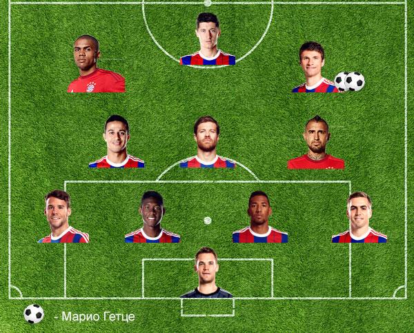 Бавария схема игроков